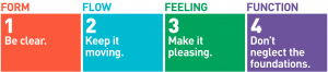 """Driving Engagement and Employee Experience – The """"Four F"""" Model"""